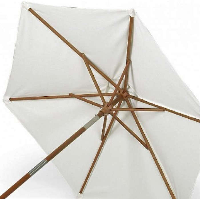 f18e5725a7 10 Easy Pieces: Shade Umbrellas - Gardenista
