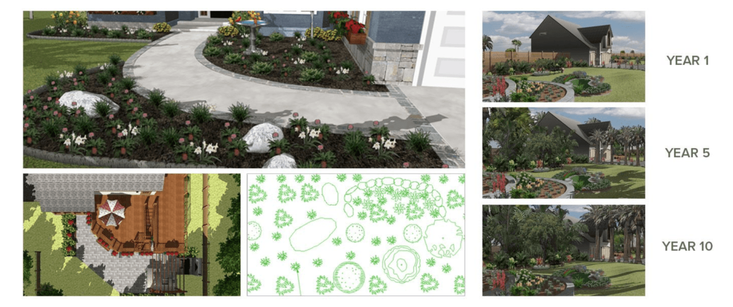 10 Best Landscape Design Software Programs Of 2018 Gardenista